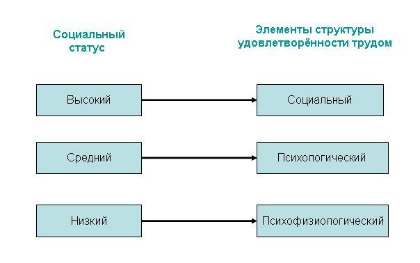 Схема 6.