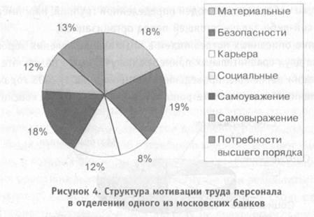 Отчет о производственной практике на предприятии